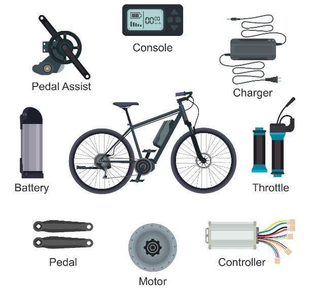 electric bikes mechanism